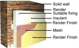 This is how external solid wall insulation works - like wrapping your home in a warm duvet.