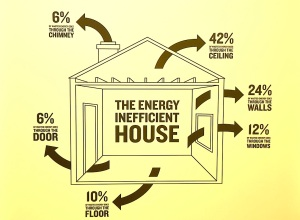 HomeEnergyLoss